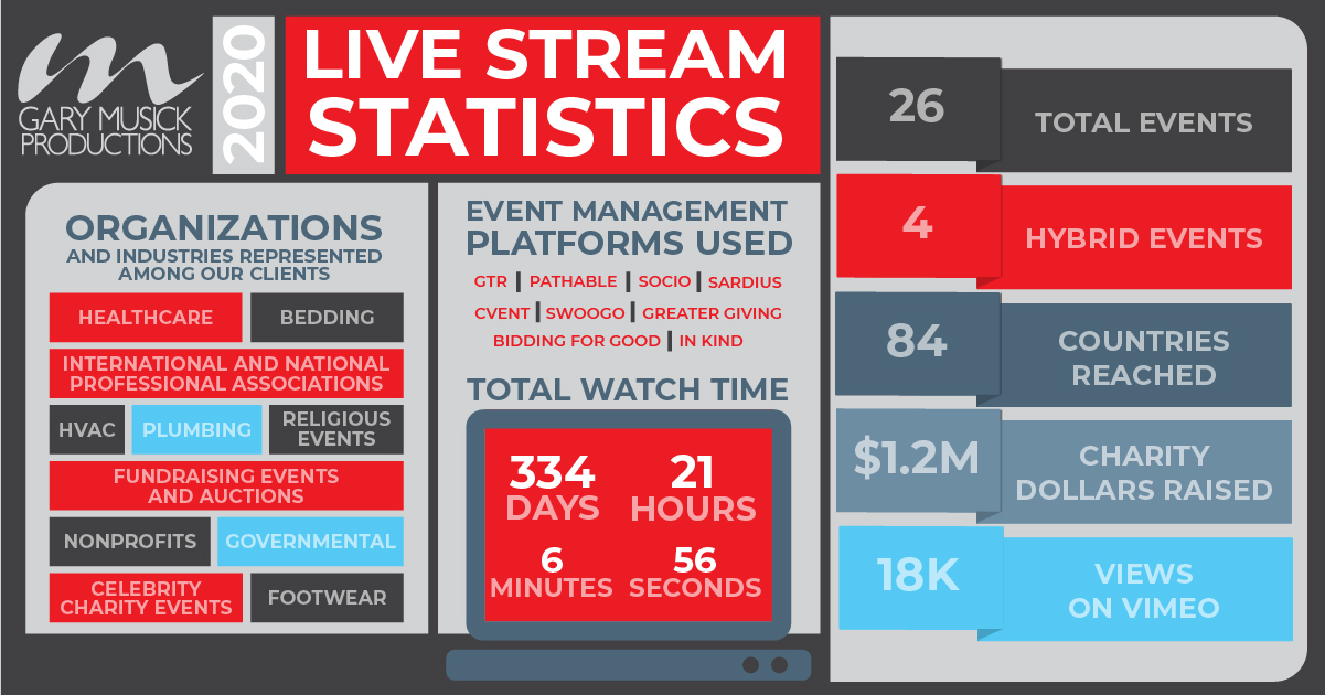 Streaming Infographic Tidbits No Placeholder-04